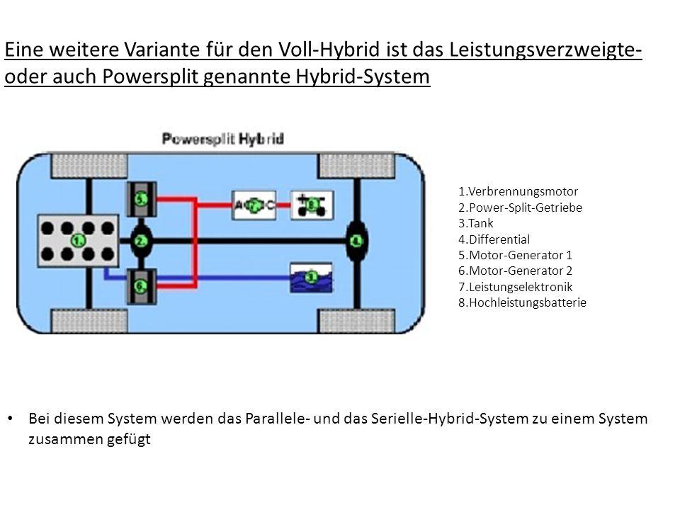 Eine weitere Variante für den Voll-Hybrid ist das Leistungsverzweigte- oder auch Powersplit genannte Hybrid-System