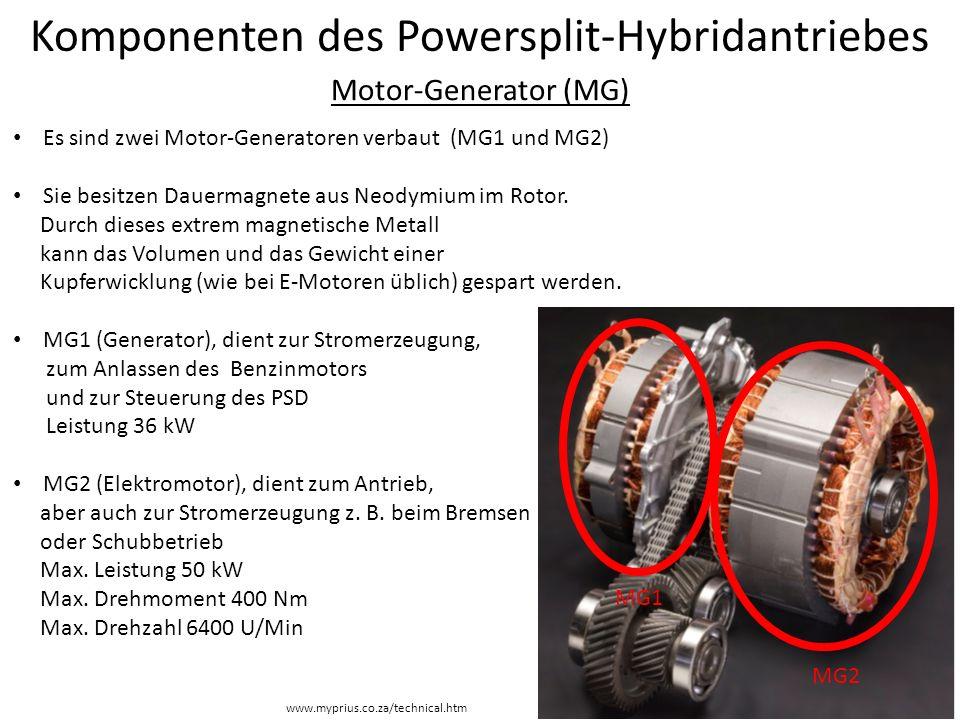 Komponenten des Powersplit-Hybridantriebes