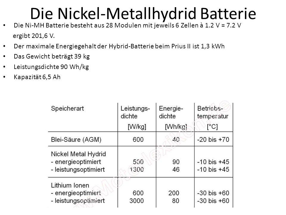 Die Nickel-Metallhydrid Batterie