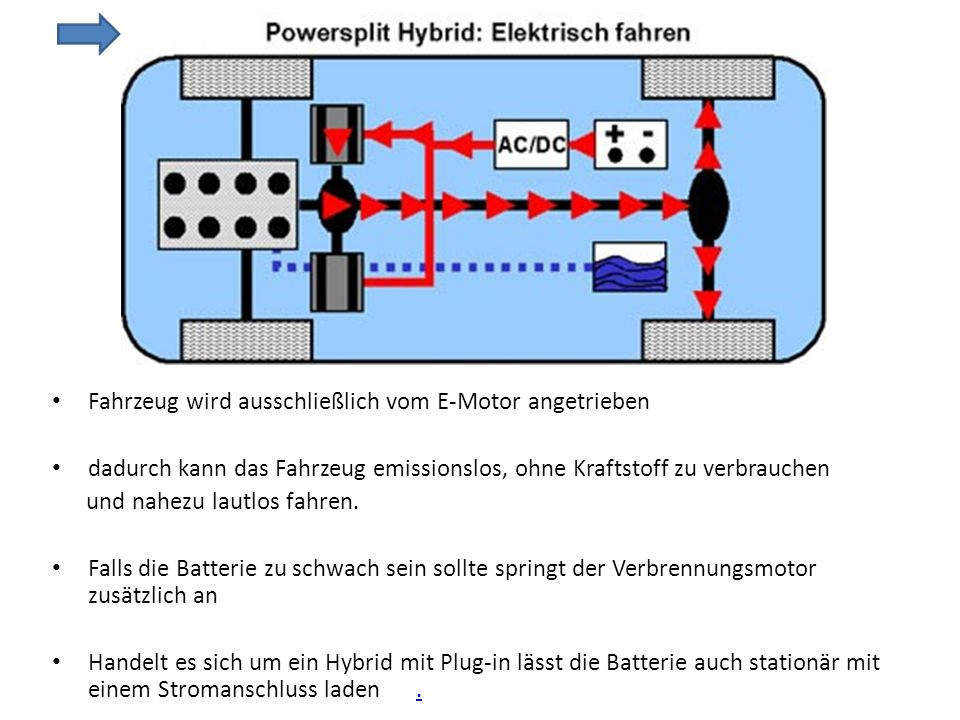Fahrzeug wird ausschließlich vom E-Motor angetrieben