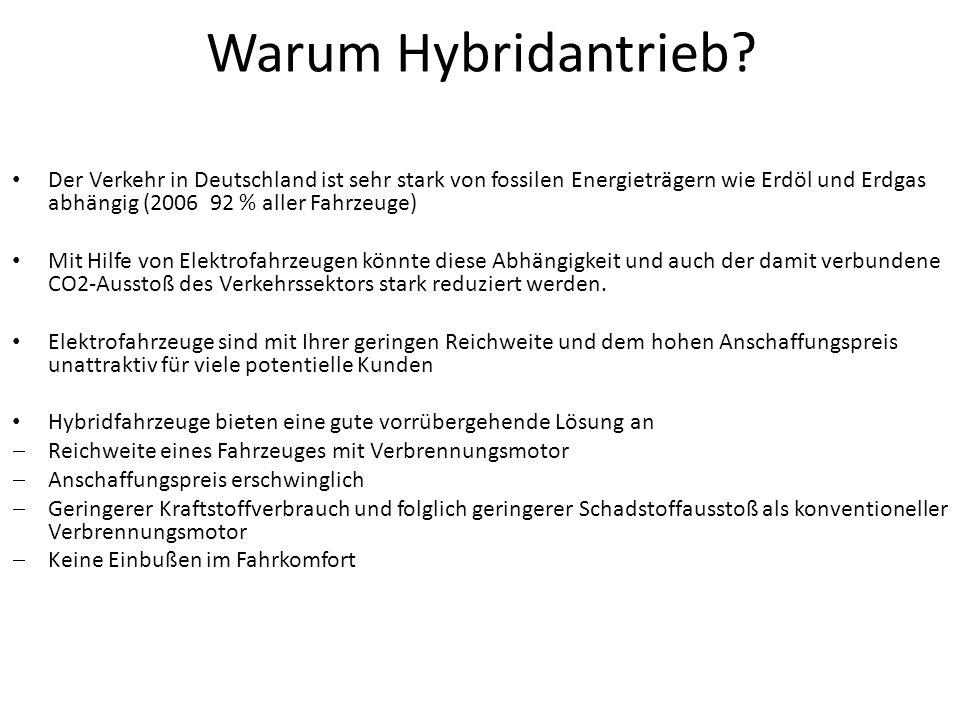 Warum Hybridantrieb Der Verkehr in Deutschland ist sehr stark von fossilen Energieträgern wie Erdöl und Erdgas abhängig (2006 92 % aller Fahrzeuge)