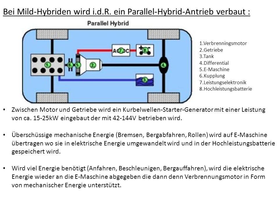 Bei Mild-Hybriden wird i.d.R. ein Parallel-Hybrid-Antrieb verbaut :