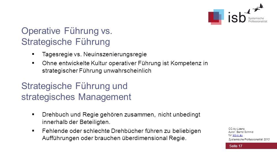 Operative Führung vs. Strategische Führung Strategische Führung und strategisches Management