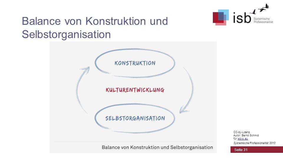 Balance von Konstruktion und Selbstorganisation