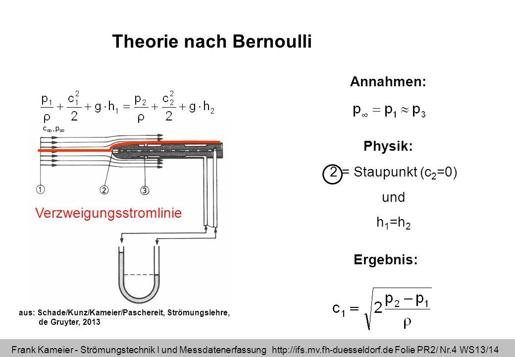 Theorie nach Bernoulli