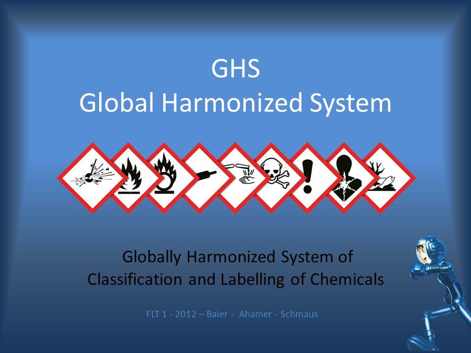 GHS Global Harmonized System
