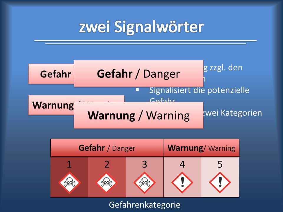 zwei Signalwörter Gefahr / Danger Warnung / Warning Gefahr / Danger