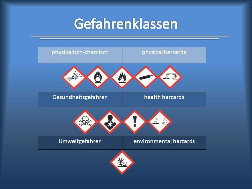 Gefahrenklassen physikalisch-chemisch physical harzards