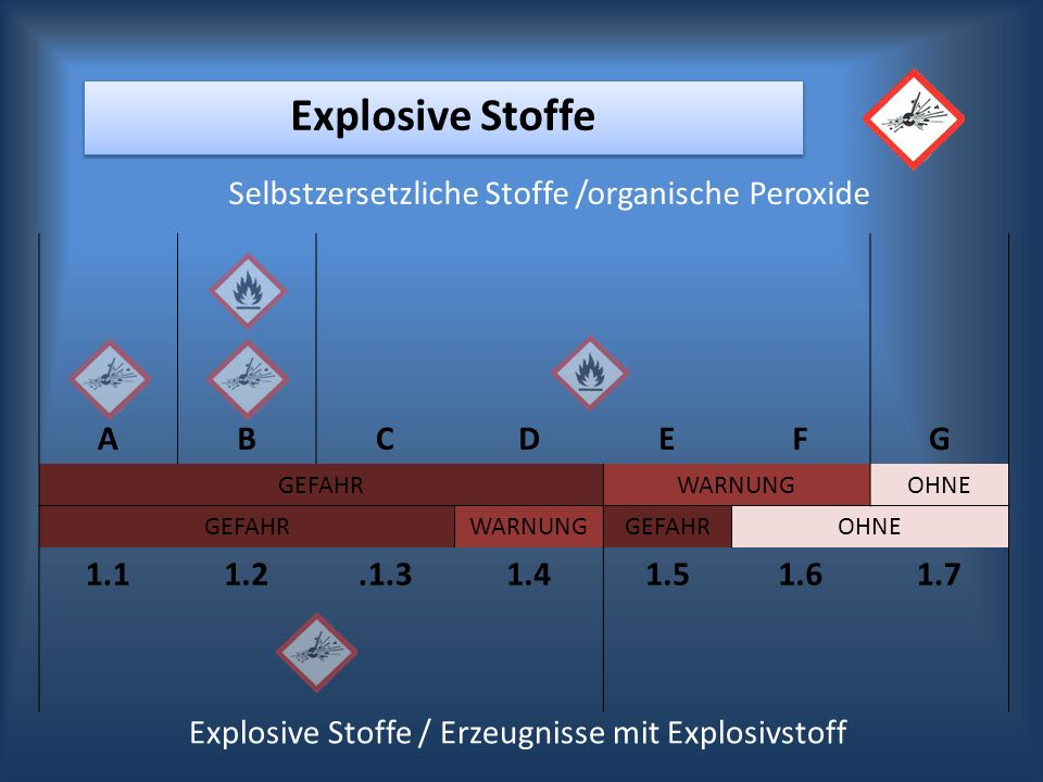 Selbstzersetzliche Stoffe /organische Peroxide
