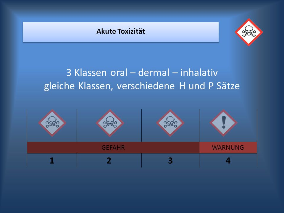 3 Klassen oral – dermal – inhalativ