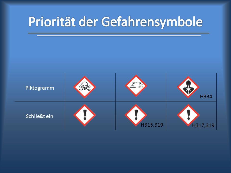 Priorität der Gefahrensymbole