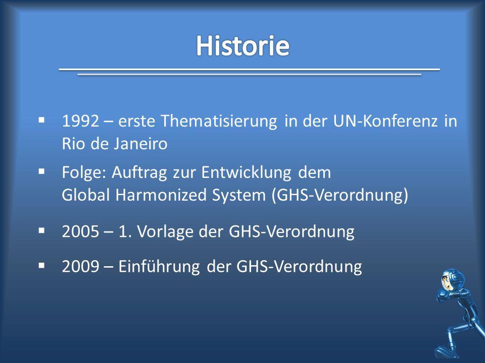 Historie 1992 – erste Thematisierung in der UN-Konferenz in Rio de Janeiro.