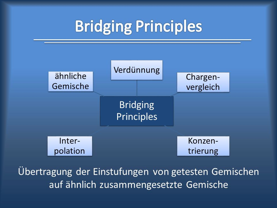 Bridging Principles Bridging Principles