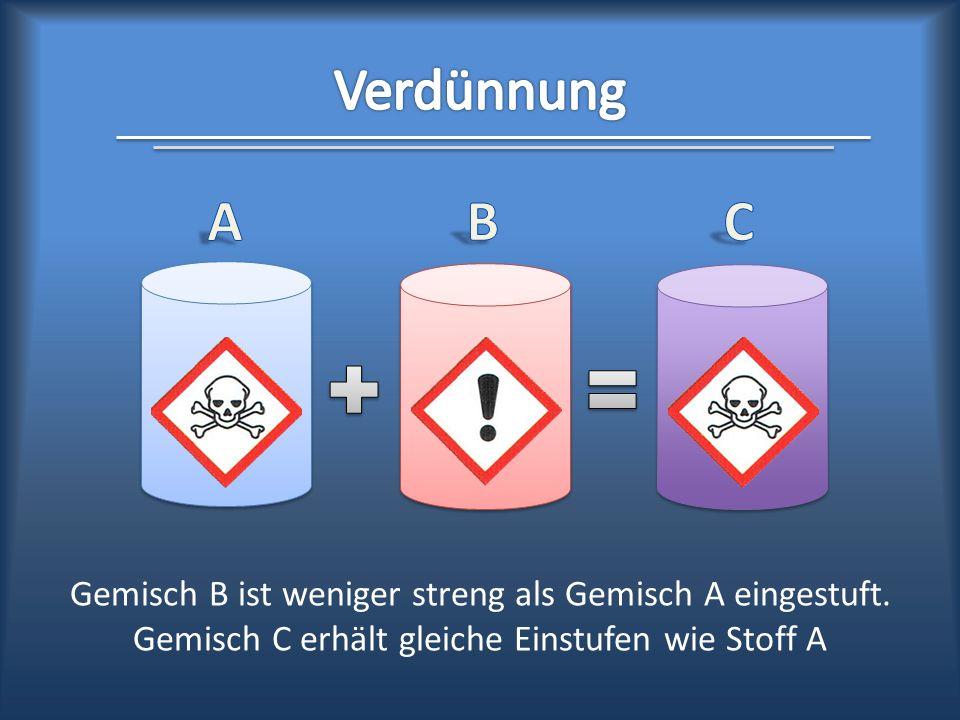 Verdünnung A. B. C. Stoff B ist gleich oder weniger streng als Gemisch A eingestuft. Gemisch C erhält gleiche Einstufen wie Stoff A.