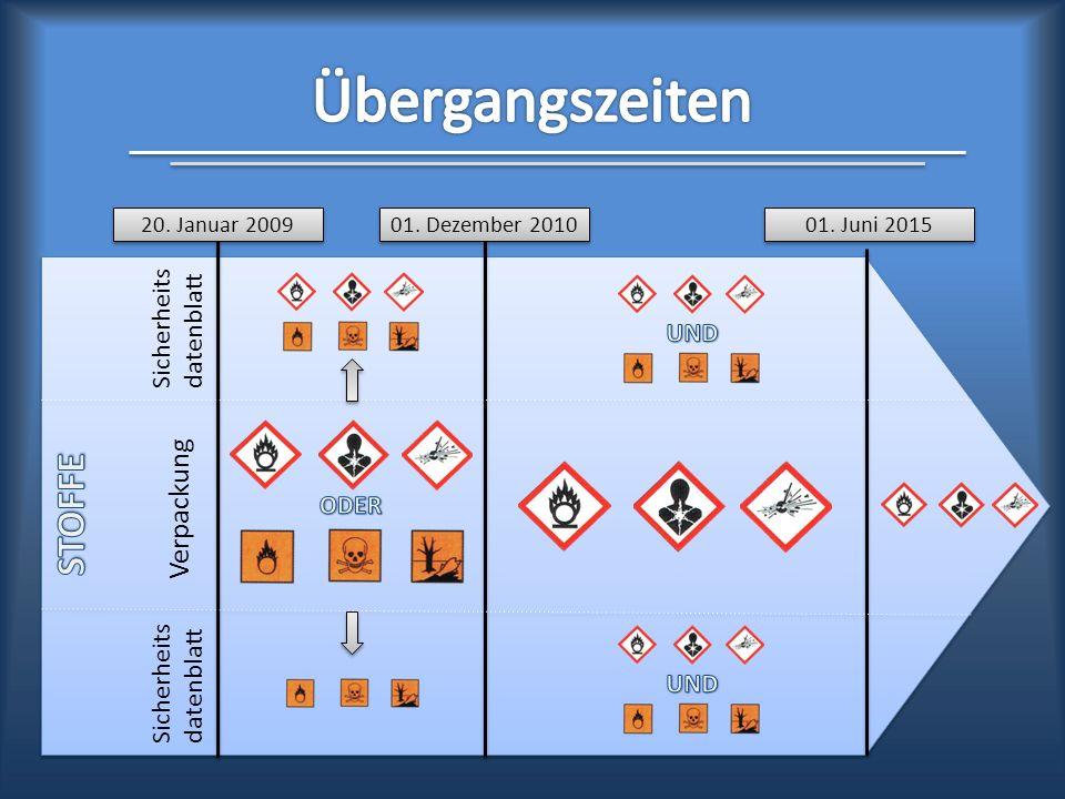 Übergangszeiten STOFFE Verpackung Sicherheitsdatenblatt UND ODER