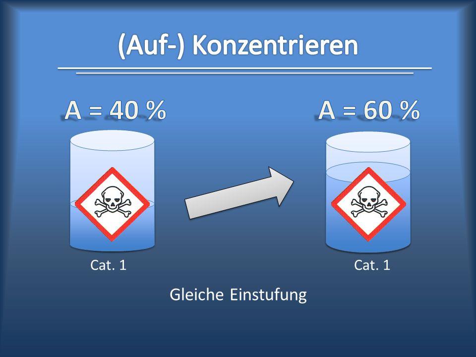 (Auf-) Konzentrieren A = 40 % A = 60 % Gleiche Einstufung Cat. 1