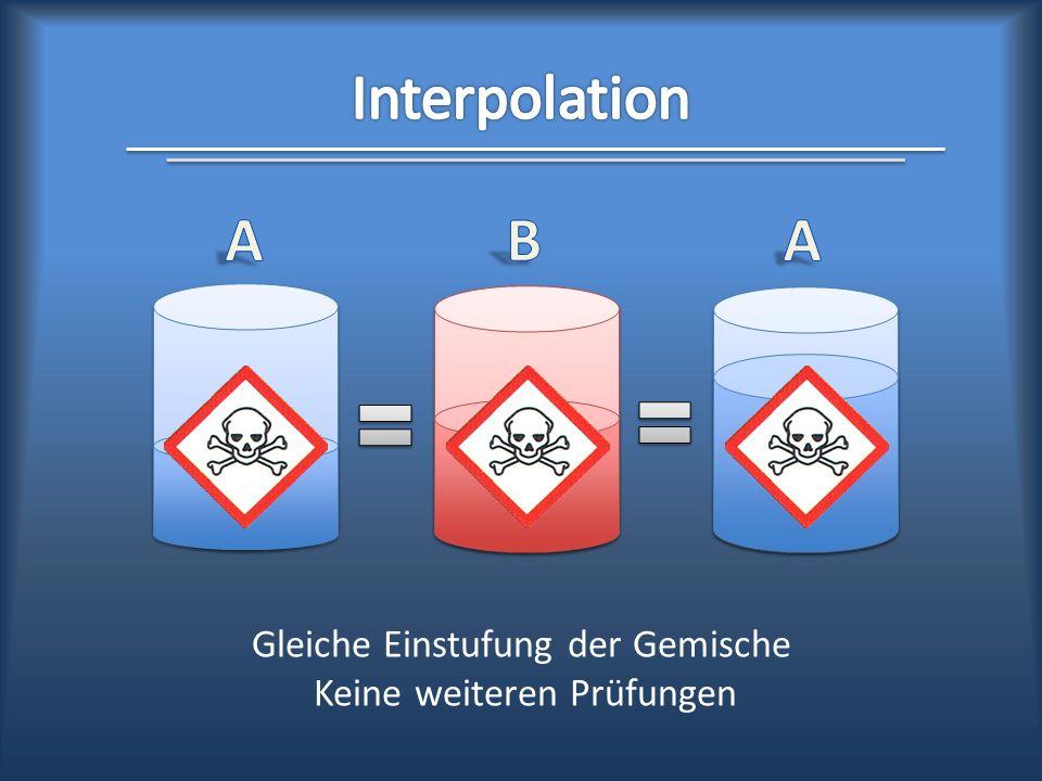 Interpolation A B Gleiche Einstufung der Gemische