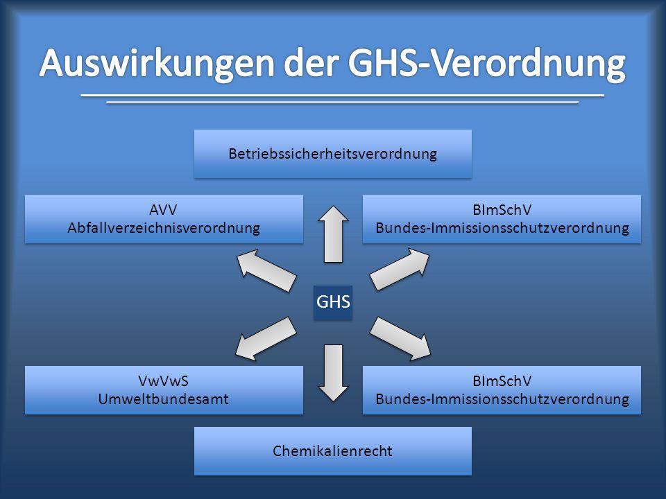 Auswirkungen der GHS-Verordnung