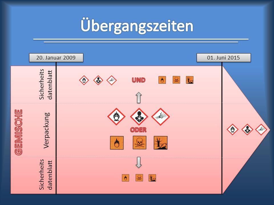Übergangszeiten GEMISCHE Verpackung Sicherheitsdatenblatt UND ODER