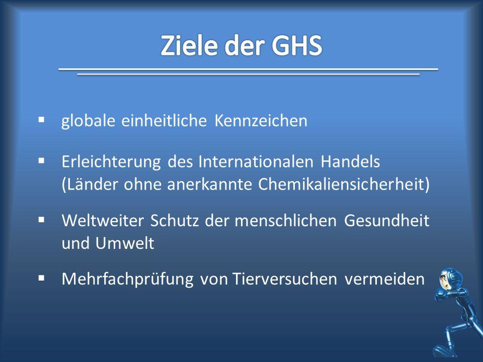Ziele der GHS globale einheitliche Kennzeichen