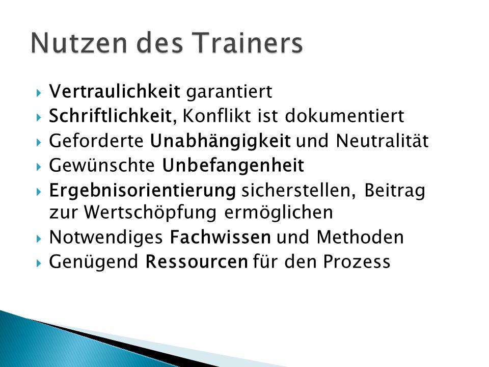 Nutzen des Trainers Vertraulichkeit garantiert