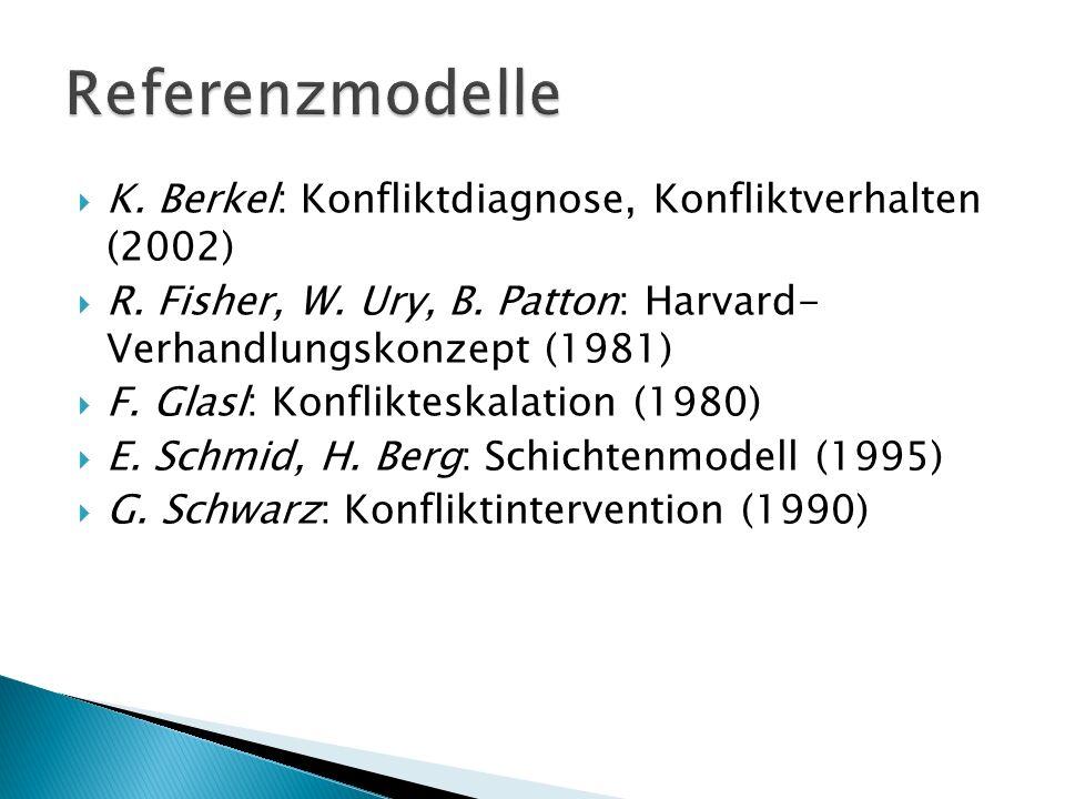Referenzmodelle K. Berkel: Konfliktdiagnose, Konfliktverhalten (2002)