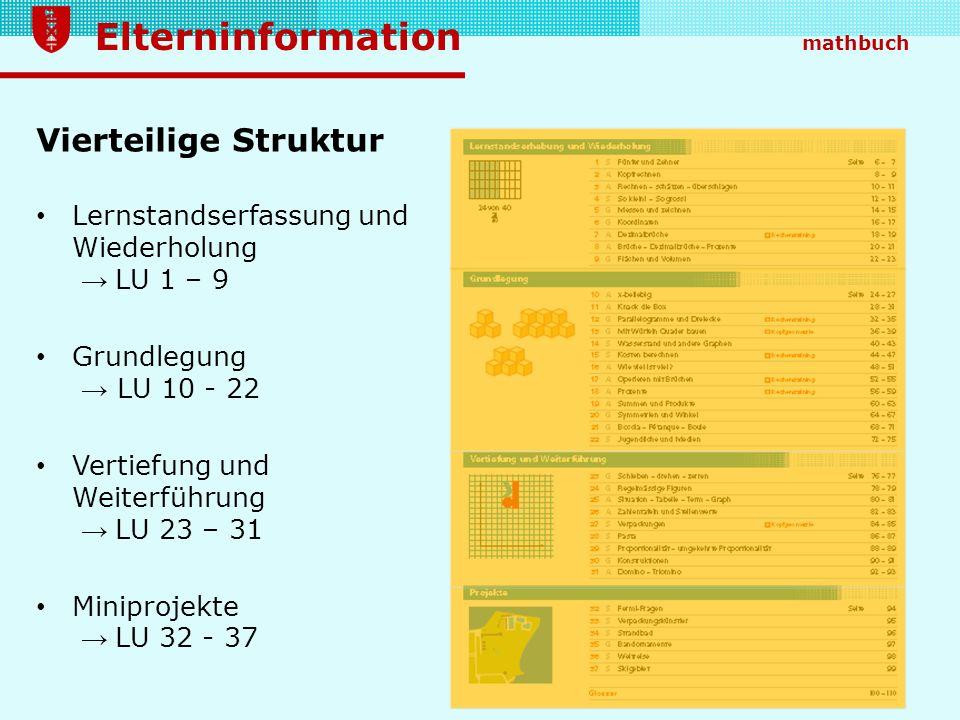 Vierteilige Struktur Lernstandserfassung und Wiederholung → LU 1 – 9