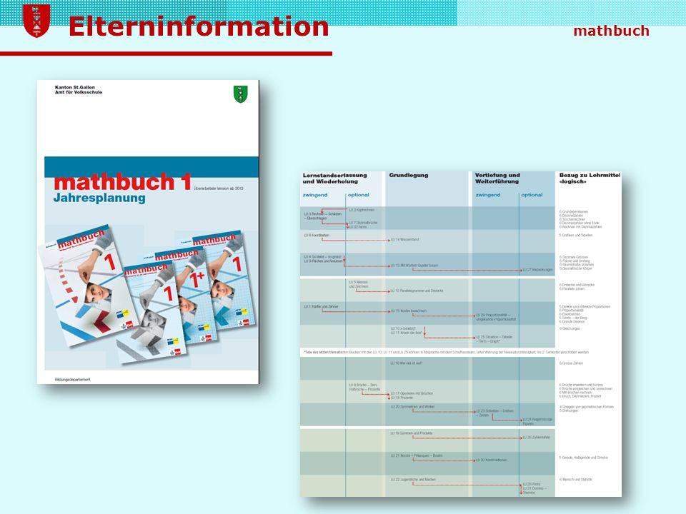 """Welche Lernumgebungen von welchem Niveau behandelt werden muss, ist verbindlich in der Broschüre """"mathbuch 1 Jahresplanung geregelt."""