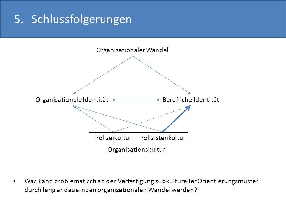 5. Schlussfolgerungen Organisationaler Wandel