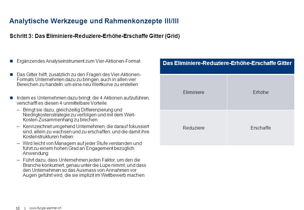 Analytische Werkzeuge und Rahmenkonzepte III/III