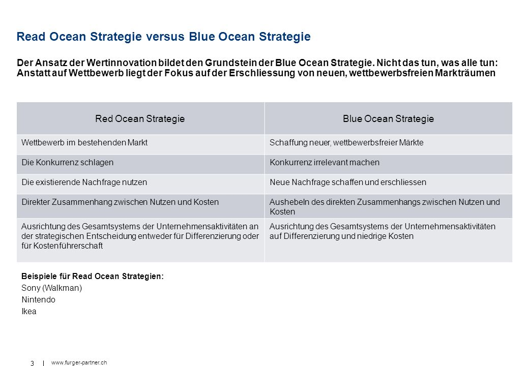 Read Ocean Strategie versus Blue Ocean Strategie