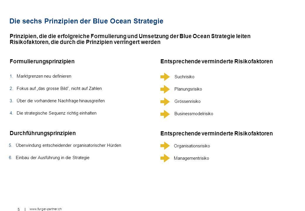 Die sechs Prinzipien der Blue Ocean Strategie