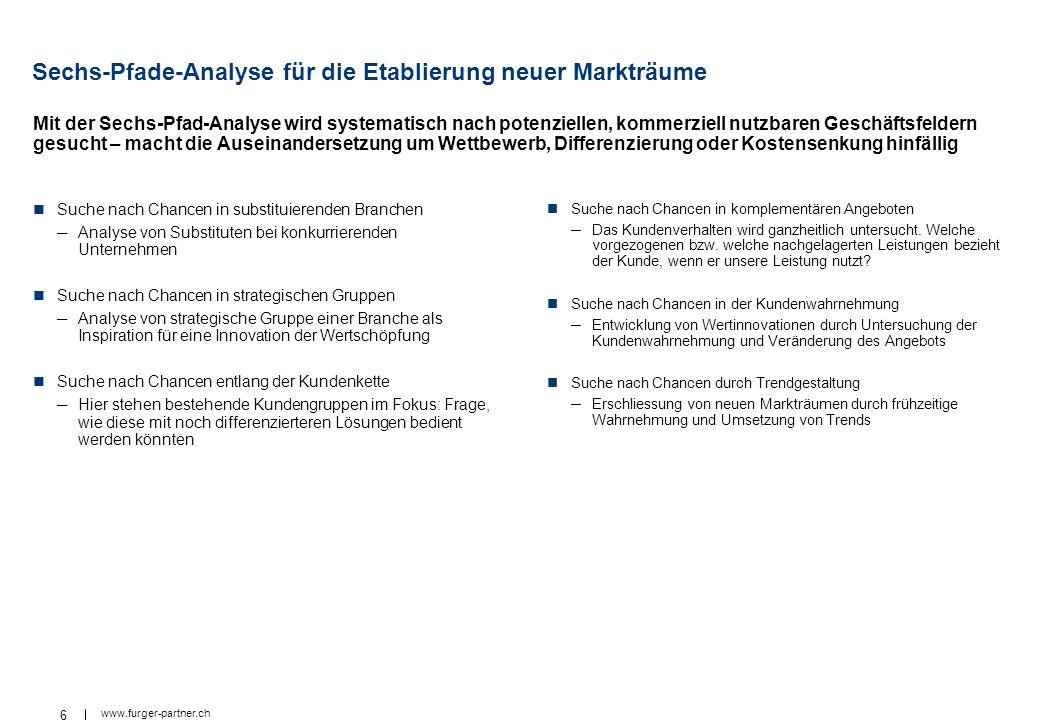Sechs-Pfade-Analyse für die Etablierung neuer Markträume