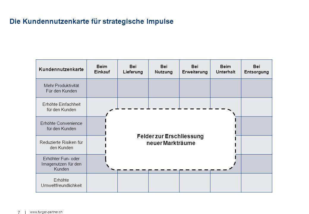 Die Kundennutzenkarte für strategische Impulse