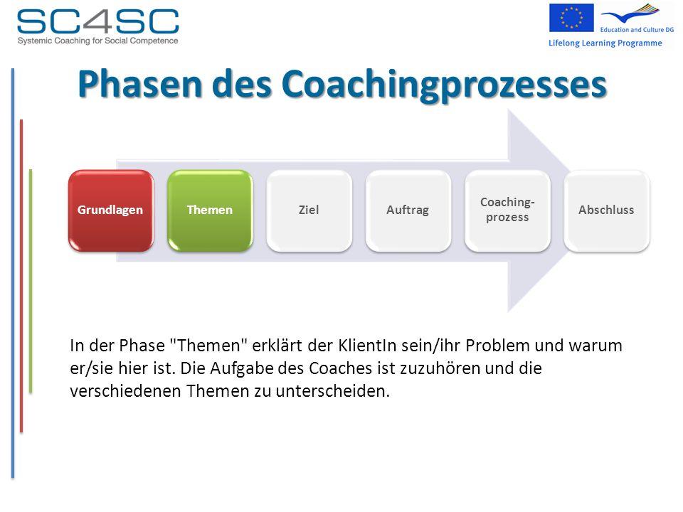 Phasen des Coachingprozesses