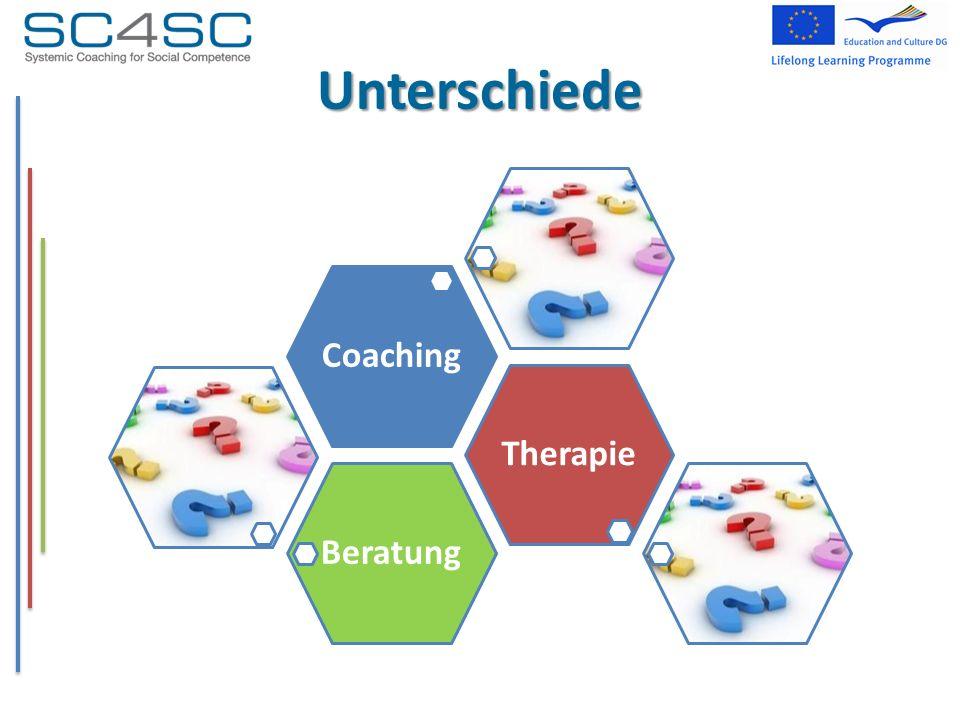 Unterschiede Beratung Therapie Coaching
