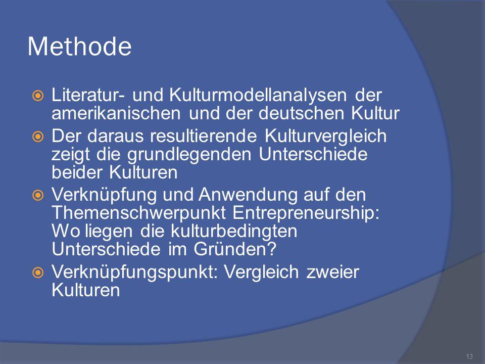 Methode Literatur- und Kulturmodellanalysen der amerikanischen und der deutschen Kultur.