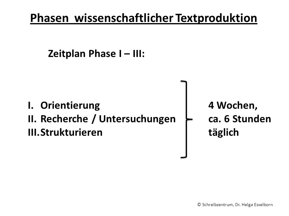 Phasen wissenschaftlicher Textproduktion