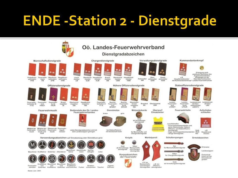 ENDE -Station 2 - Dienstgrade