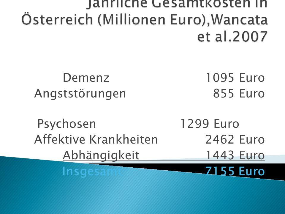Jährliche Gesamtkosten in Österreich (Millionen Euro),Wancata et al