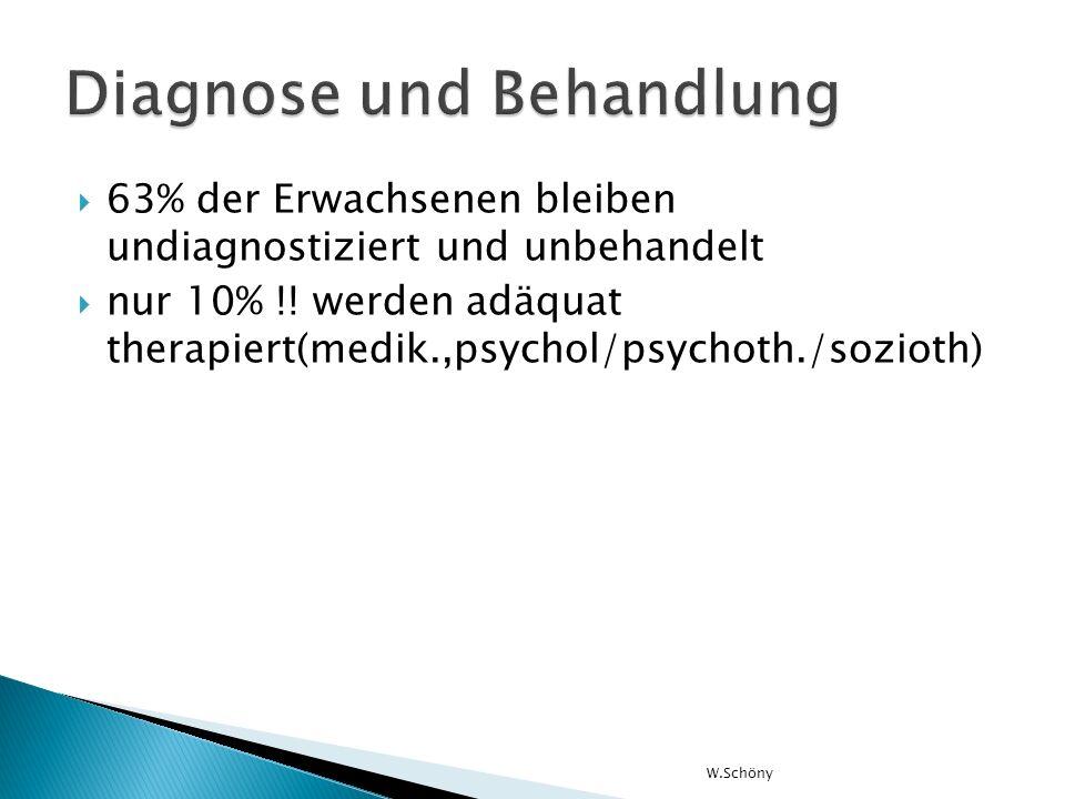 Diagnose und Behandlung