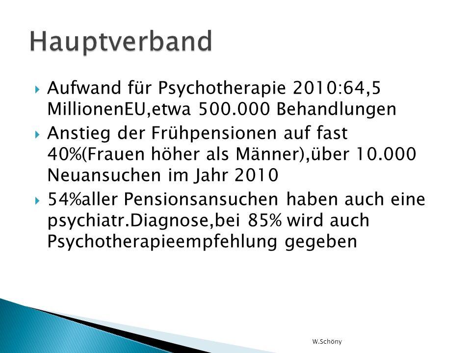 Hauptverband Aufwand für Psychotherapie 2010:64,5 MillionenEU,etwa 500.000 Behandlungen.