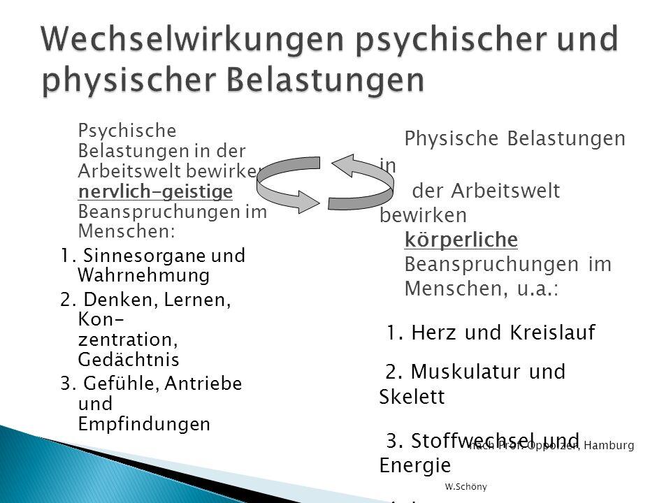 Wechselwirkungen psychischer und physischer Belastungen