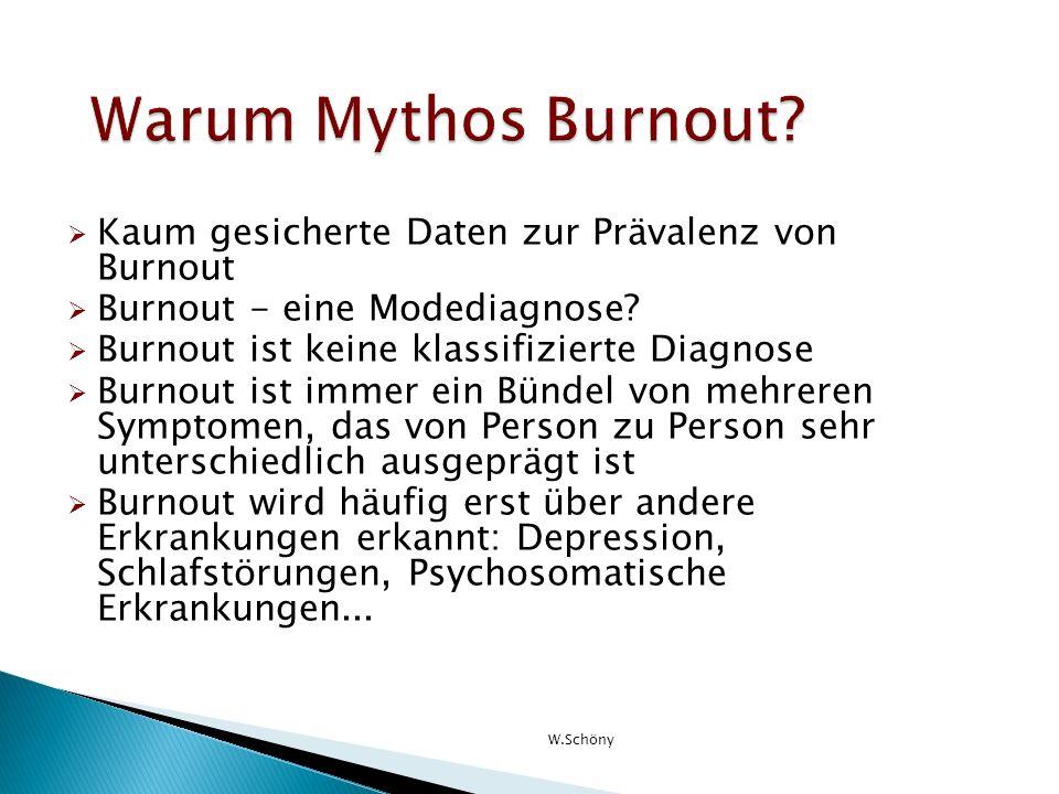 Warum Mythos Burnout Kaum gesicherte Daten zur Prävalenz von Burnout