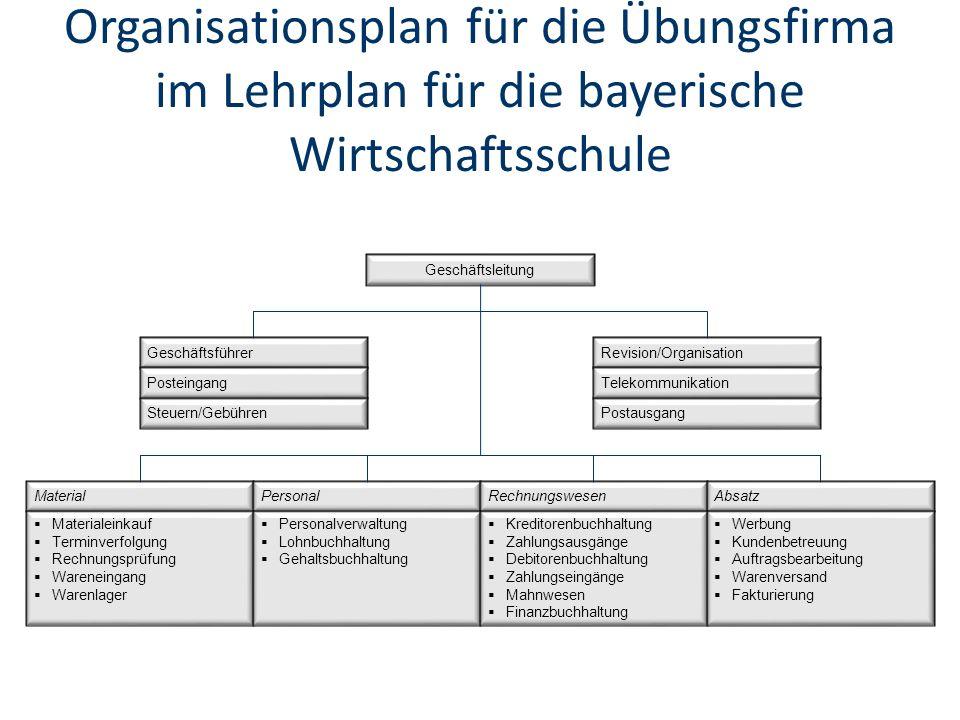Organisationsplan für die Übungsfirma im Lehrplan für die bayerische Wirtschaftsschule
