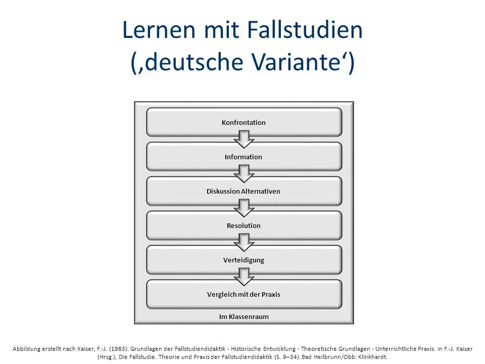 Lernen mit Fallstudien ('deutsche Variante')