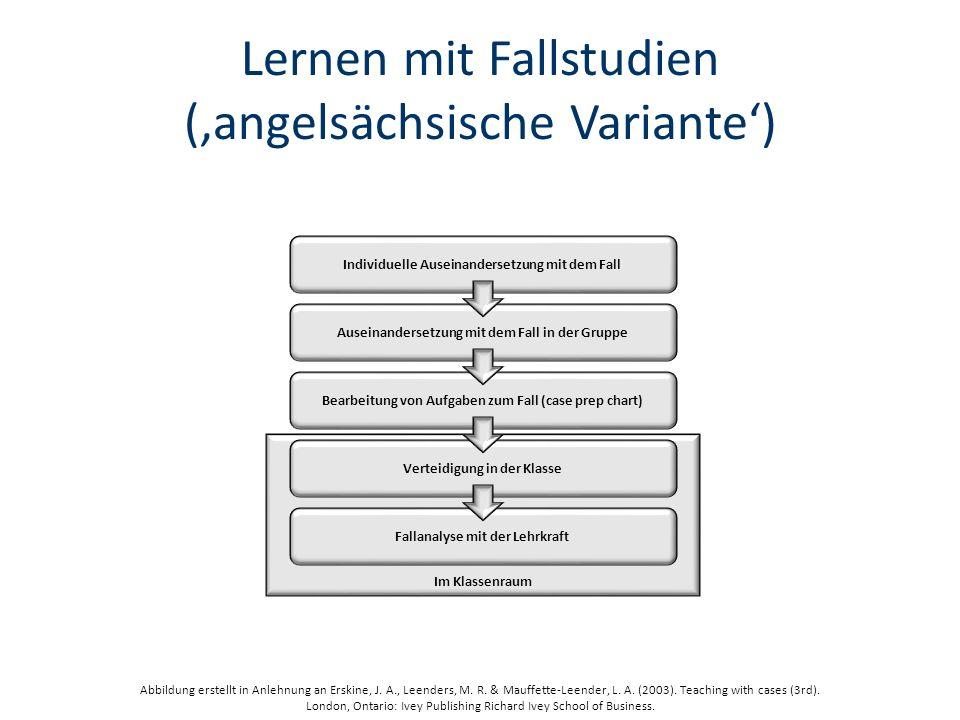 Lernen mit Fallstudien ('angelsächsische Variante')