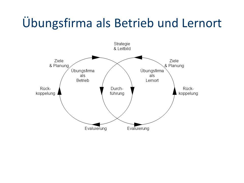 Übungsfirma als Betrieb und Lernort