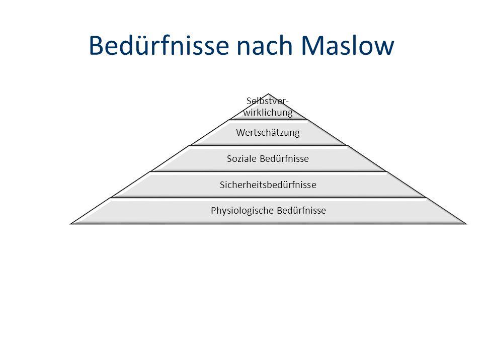 Bedürfnisse nach Maslow