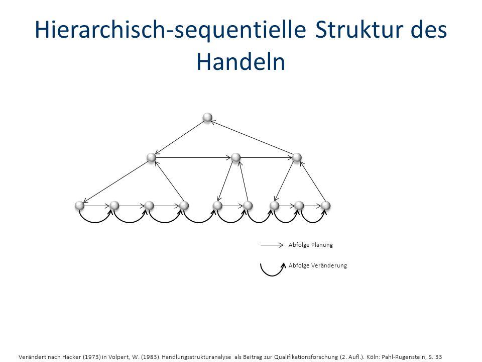 Hierarchisch-sequentielle Struktur des Handeln